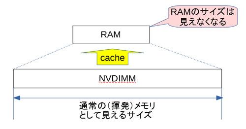 Memory_mode.jpg