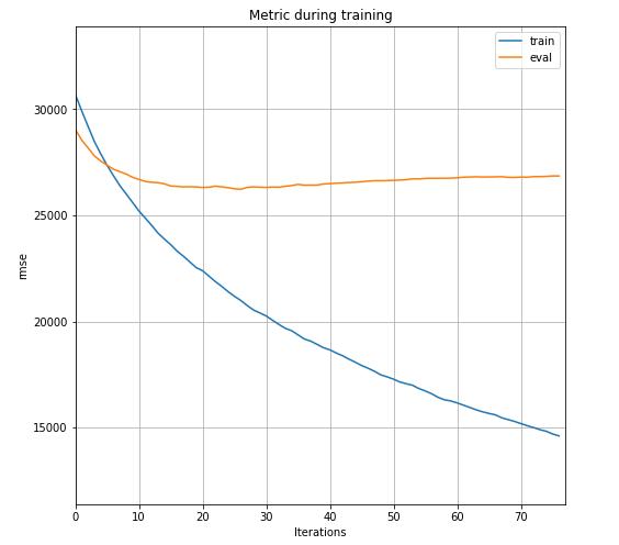1-学習曲線.PNG