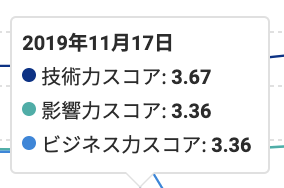 スクリーンショット 2019-12-18 16.53.23.png