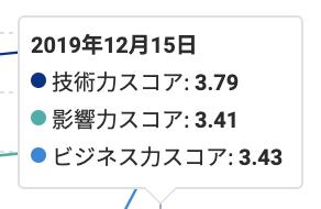 スクリーンショット 2019-12-18 16.53.35.png