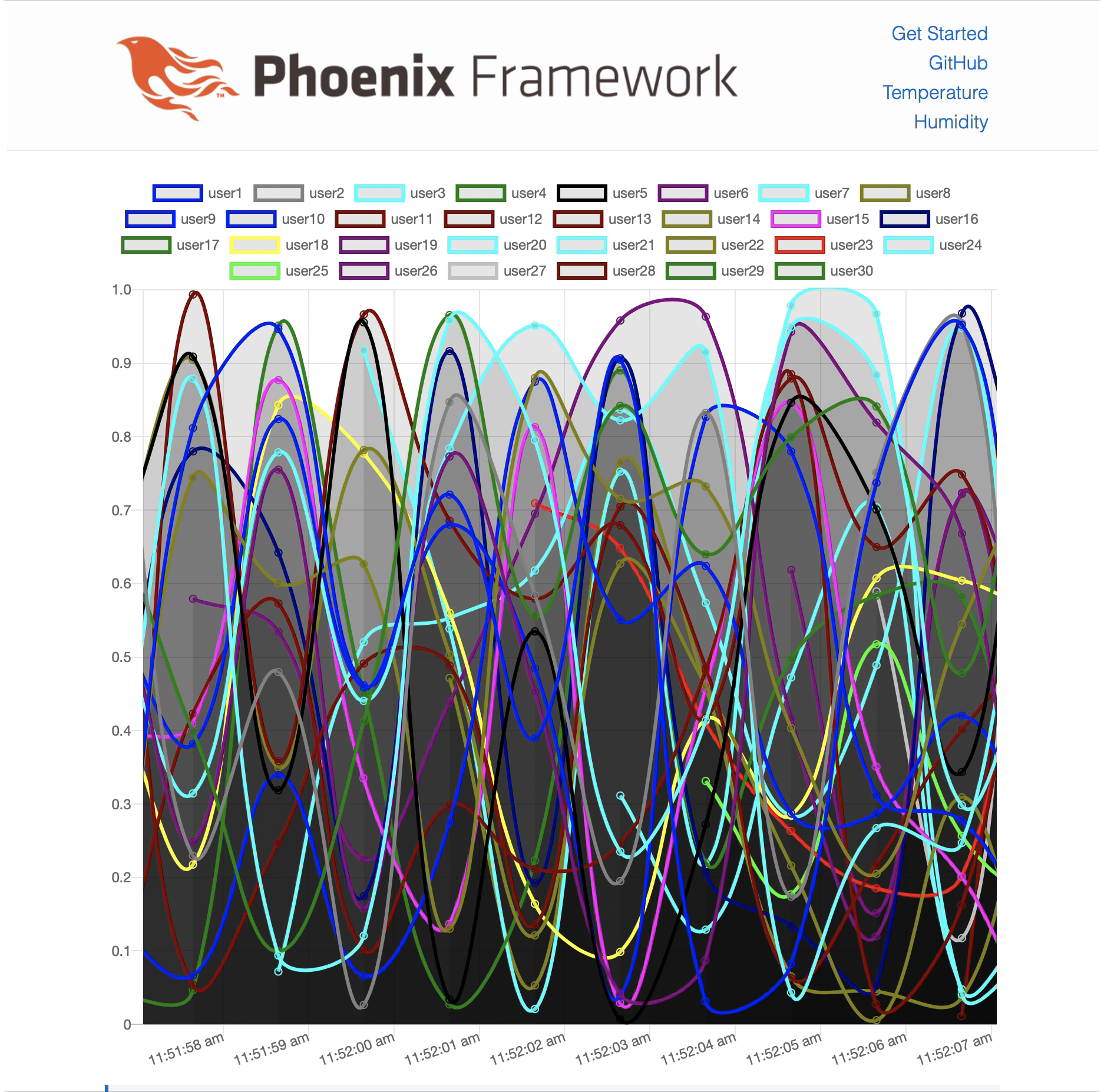 phx_sample.png