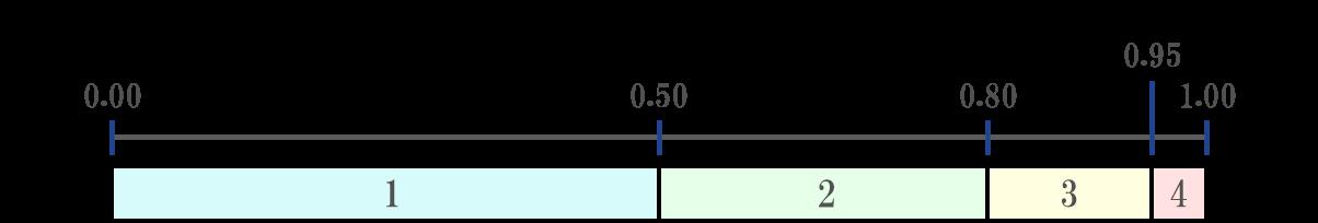 確率分布 – 1.png