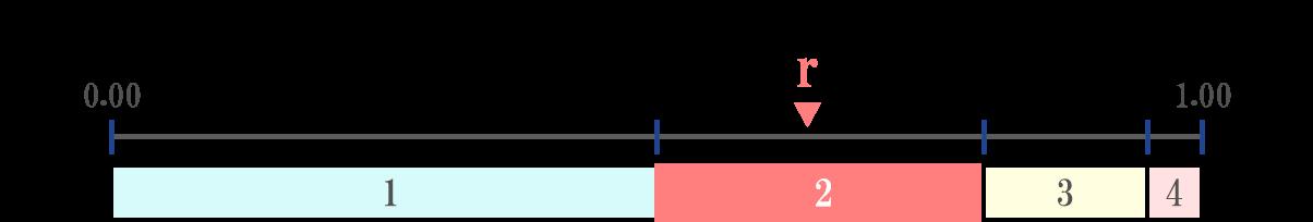 確率分布 – 2.png
