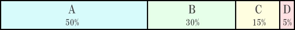 確率分布.png