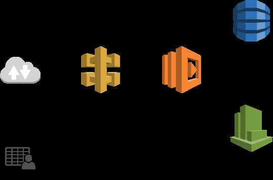 DynamoDBからCSVをエクスポート&データ登録 Lambda APIGateway