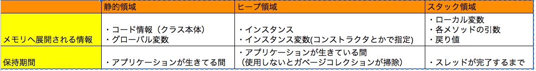スクリーンショット 2020-06-20 21.57.09.png