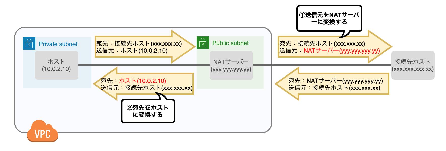 スクリーンショット 2020-05-05 1.47.44.png