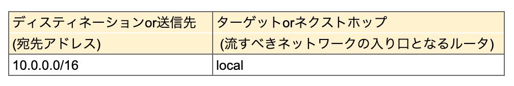 スクリーンショット 2020-04-13 0.31.49.png