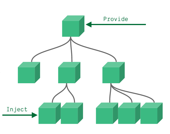 components_provide.png