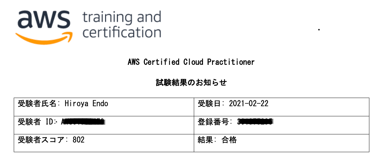 AWS認定クラウドプラクティショナー(CLF)を受験してみた
