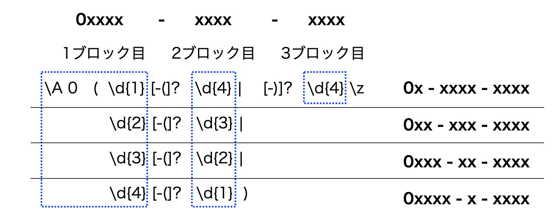 Regular expression_fixed.png