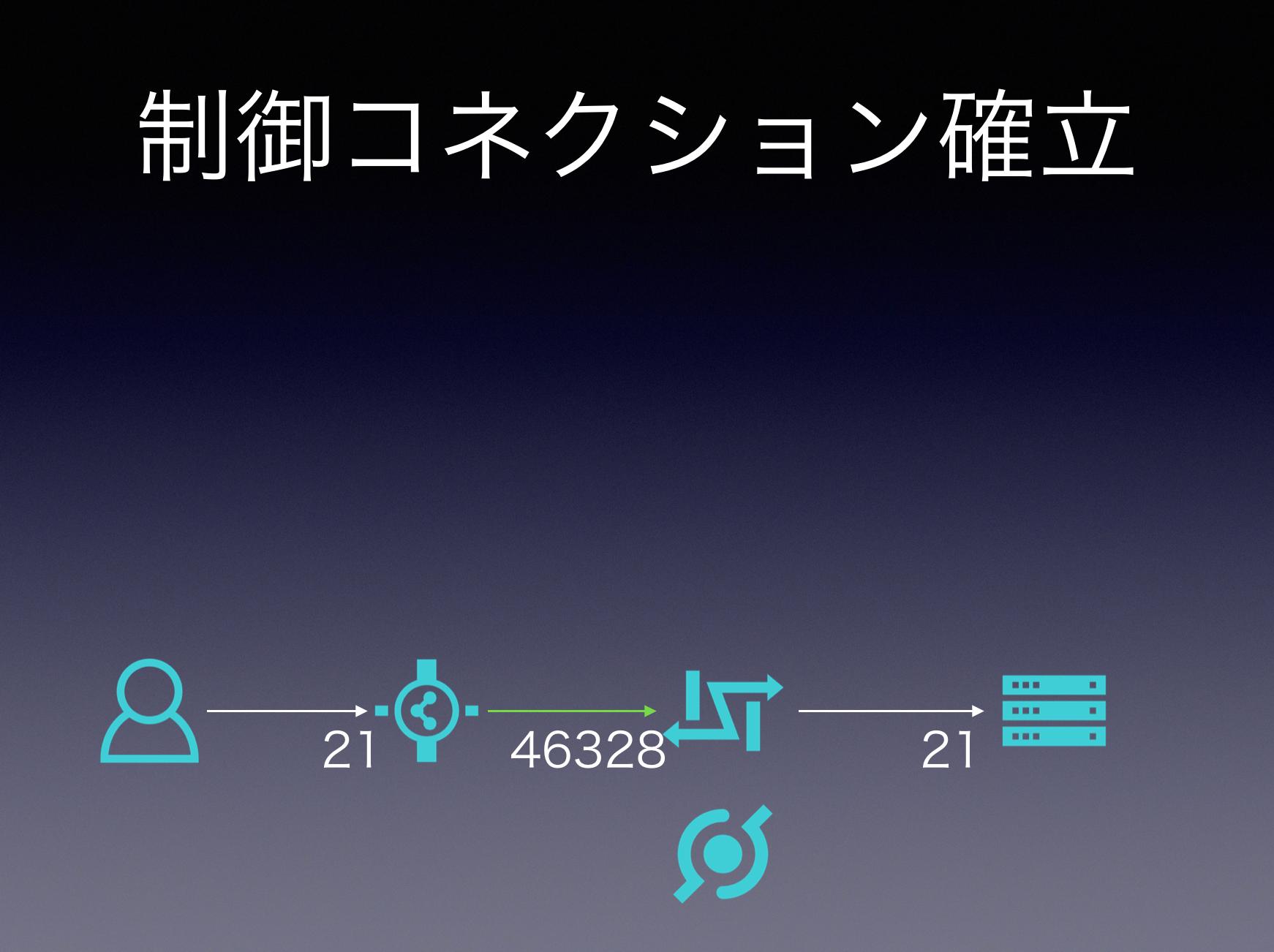 スクリーンショット 2019-12-07 22.32.32.png