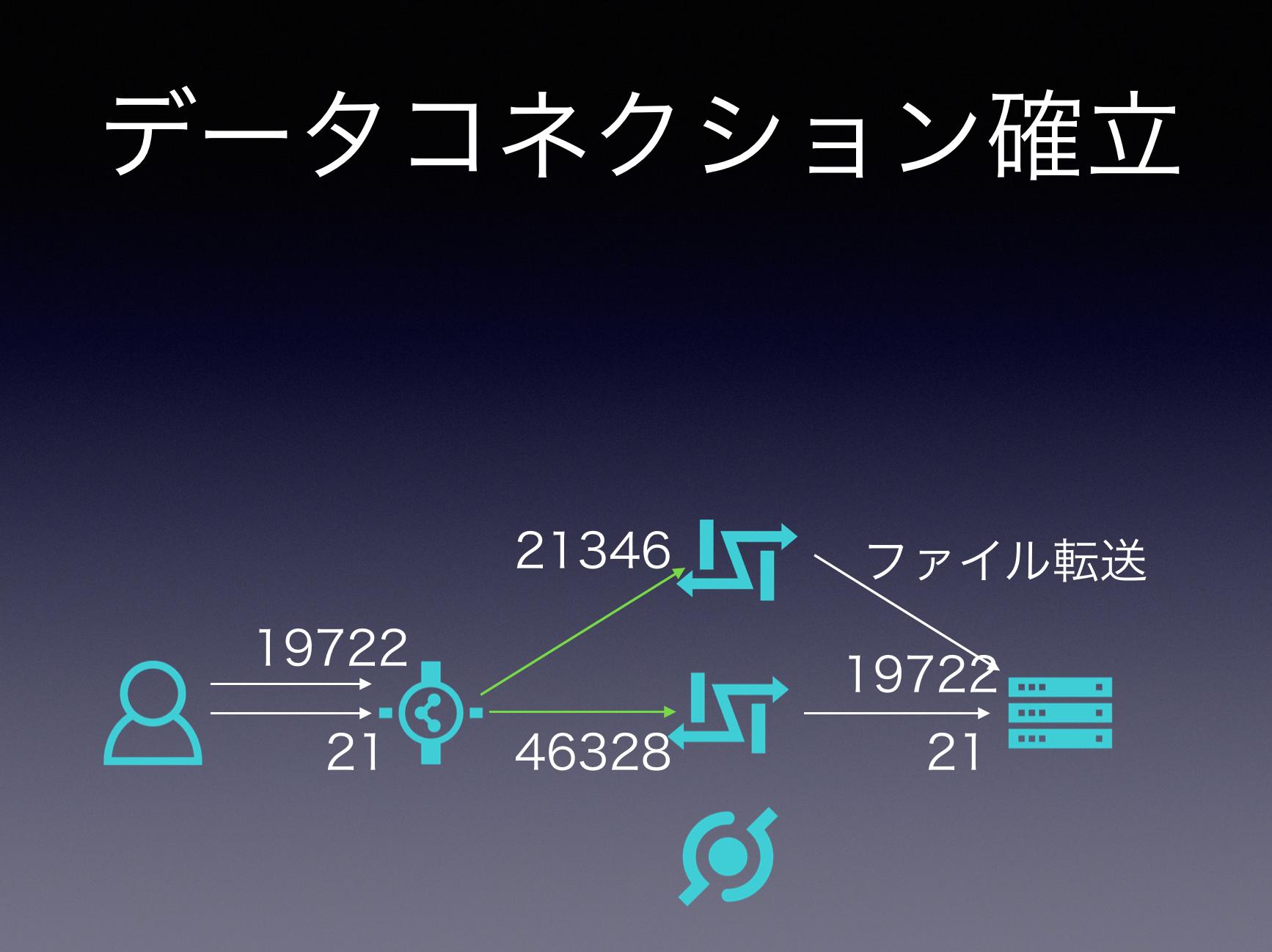 スクリーンショット 2019-12-07 22.35.56.png