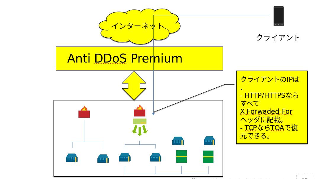 adv-ddos-02.png