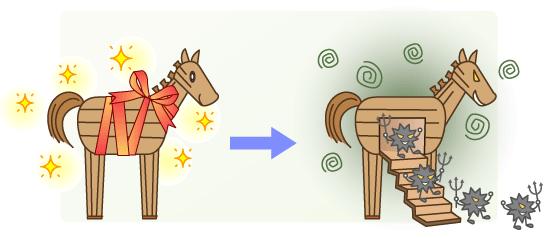マルウェア トロイの木馬