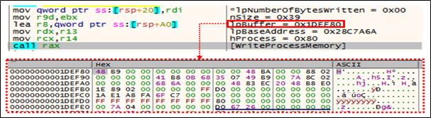 Reflective DLL Injection