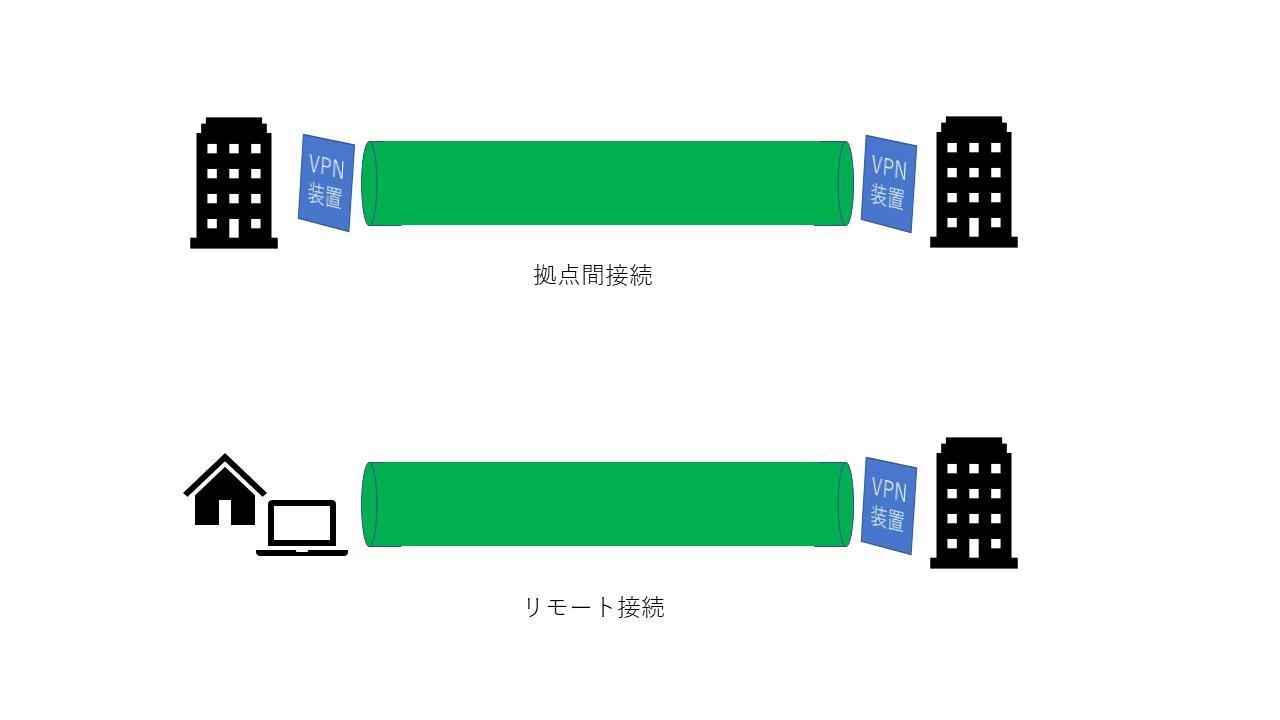 VPN2.png