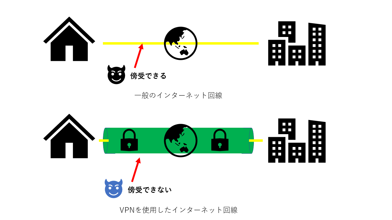 VPN1.png