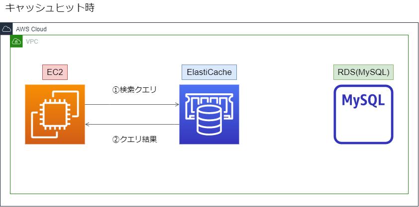 ElastiCache1 (3).png
