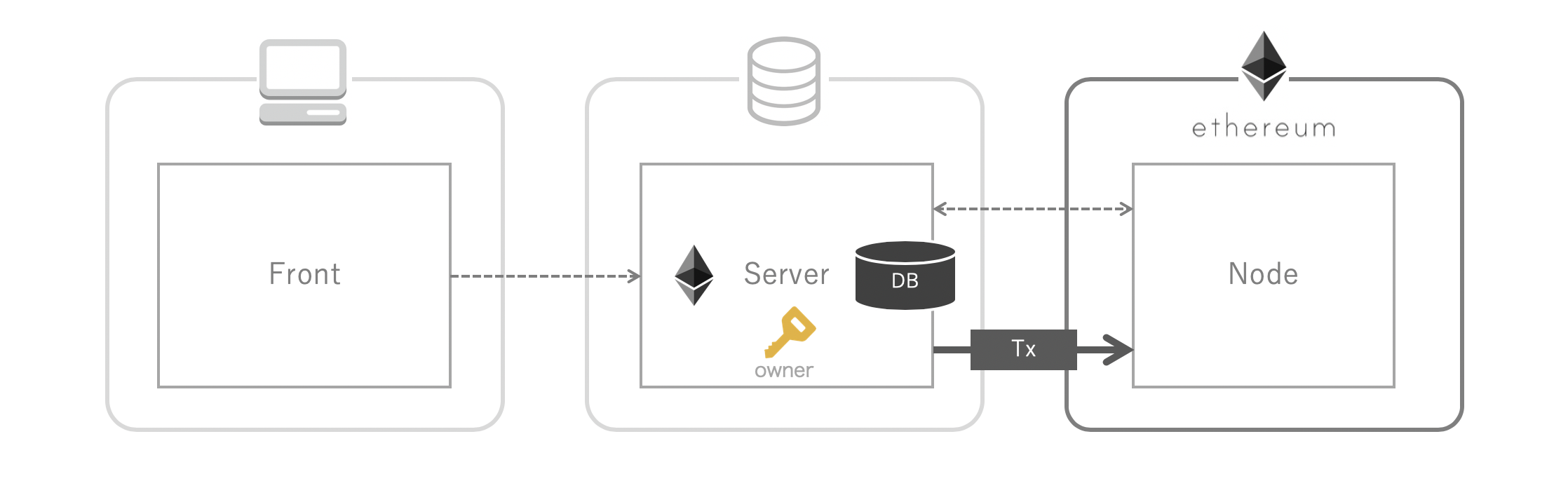 BlockchainTokyo23.png